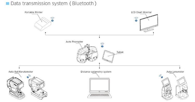 KR-9600 Auto Ref/Keratometer