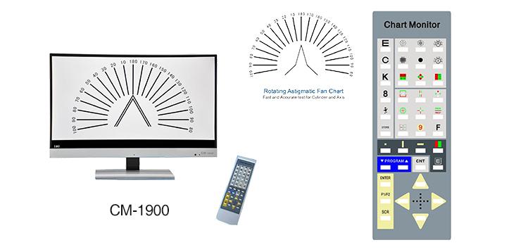 CM-1900C Flat Screen Monitor Chart