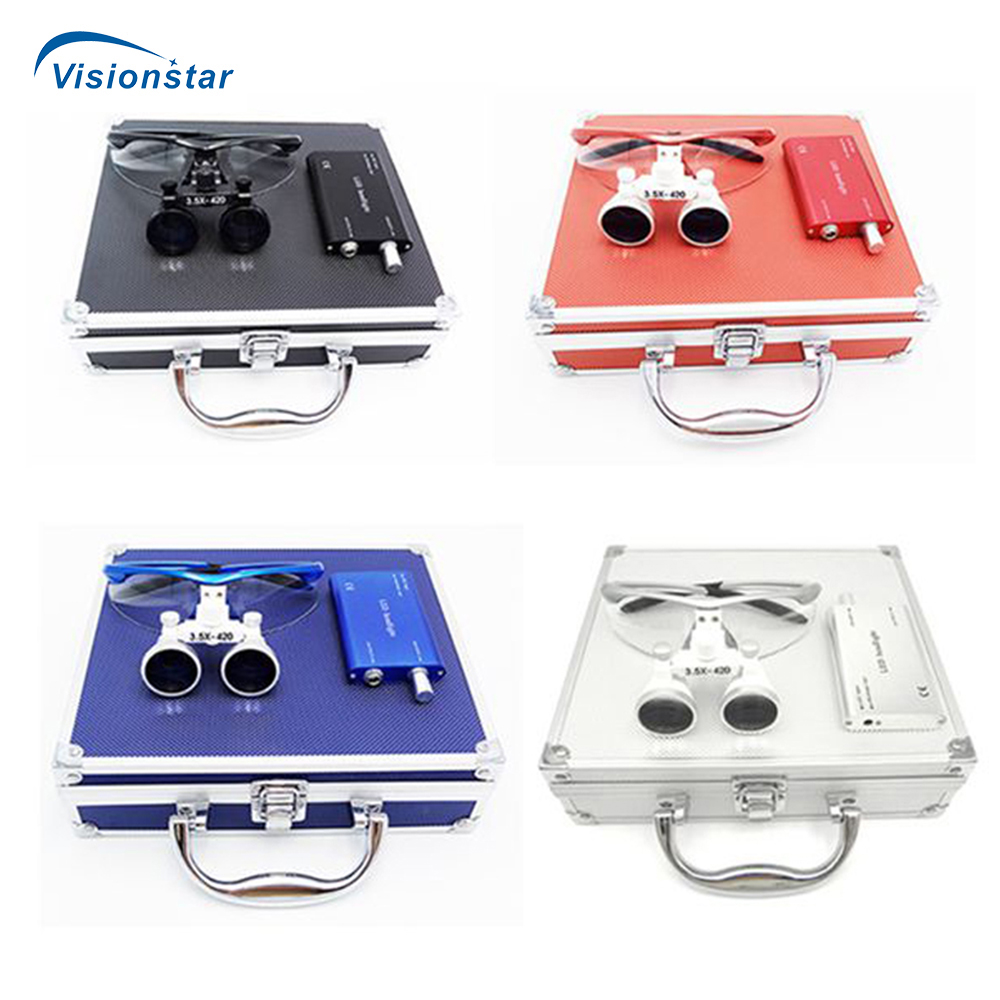 HY-T04 Dental Loupes